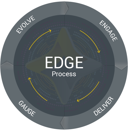 EDGE Process